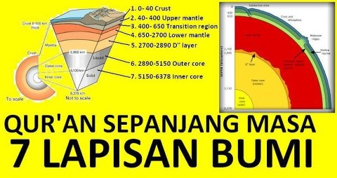 Image result for 7 lapisan bumi